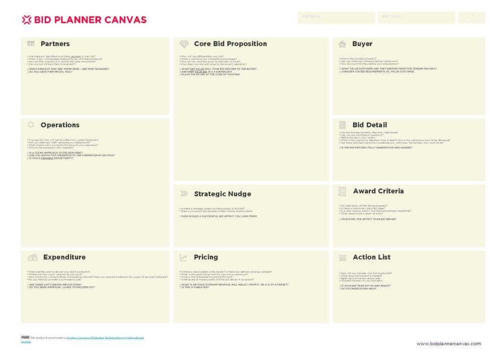 bid planner canvas image
